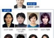 [그래픽]삼성 2016년 임원인사 여성 승진자들