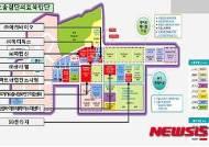 의료연구개발 기관·기업…오송 첨복단지 입주 승인