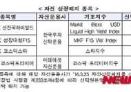 거래소, ETF 4종목 내달 29일 상장폐지