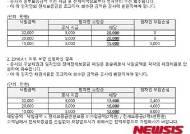 [단독]'서민 피해 나 몰라라' HUG, 슬그머니 '전세금 반환 보증보험' 범위 축소