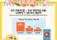 옥션, 어린이날 인기선물은 '국산 캐릭터 장난감'