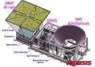 한국 주도 개발, '감마선 폭발 관측 우주망원경' 발사