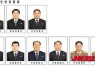 북한 정치국 후보위원들