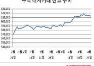 주식 대차거래 잔고 62조 육박…역대 최고치 경신