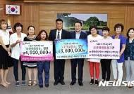 여성 위생용품 구입비용 기탁하는 익산지역 시민단체들