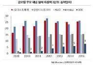"""[올댓차이나-아몰레드 굴기③] BOE """"삼성디스플레이와의 기술 격차, 따라잡을 수 있다"""""""