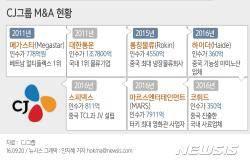 """[CJ재도약-1부. 과감한 투자②]'오너리스크' 벗은 CJ그룹, 3~4년간 공격적 투자…""""국내·외 M&A 적극 나설 것"""""""