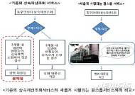 서울시, 취약계층 빚 대물림 원천차단 지원
