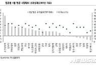 '중소형주 1월 강세 효과', 내년엔 '글쎄'…IT株 '주목'