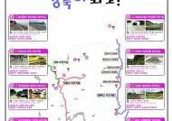 경북 동해안 자전거도로
