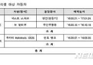 심평원 '알레르기성 결막염' 180만명 진료 봄·가을 증가