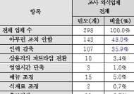 '김영란법 6개월' 초토화된 외식업계…대량 휴폐업·해고 현실화