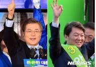 문재인 39.8%, 안철수 29.4%, 홍준표 11.7%…文-安 격차, 오차범위 밖으로 벌어져