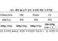 """해외IB, 한국증시 '비중확대'…""""새 정부 재정지출·재벌개혁 기대"""""""