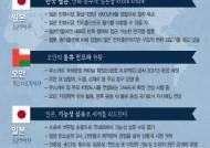 """[글로벌워치]""""한국 웹툰, 만화 종주국 일본을 두드려라"""""""