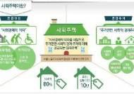 서울시, 리츠방식으로 사회주택 공급 늘린다