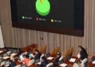 국회 본회의 개별소비세법 일부개정법률안 통과