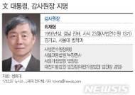 """곽상도 """"최재형 감사원장 후보자, 자녀문제로 2차례 위장전입"""""""