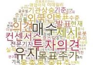 [빅데이터MSI]9일 빅데이터 '핫 키워드'…매수·유지·투자의견·제시·의견
