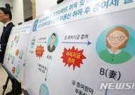 강남 고가 아파트 취득자금 출처조사 대폭 확대
