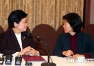 정현백-황현숙, '직장 내 성희롱, 성폭력 근절을 위해'
