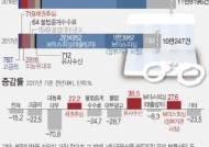[그래픽] 불법사금융 신고 현황…가상화폐 열풍에 유사수신 38.5%↑