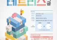 신협, '테트리스적금'·'레이디4U적금' 등 신상품 2종 출시