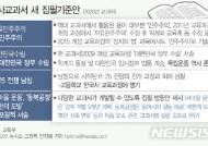 [그래픽]역사교과서 새 집필기준안