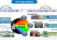 정부, 3차원 공간정보 기반 VR·AR 제작 기술에 416억 투자