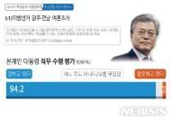 [6·13여론조사]문재인 대통령 직무수행도 평가