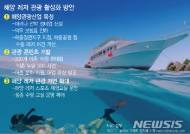 [그래픽]해양 레저 관광산업 활성화 방안