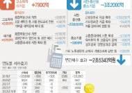 [종합]세제개편, 서민지원·中企세제감면 등 대폭 확대…10년 만에 감세효과