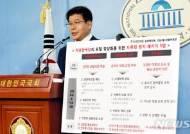 김성태 의원, 여론조작 방지 및 포털정상화법 기자회견