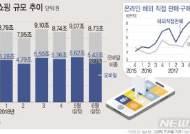 [그래픽]2분기 모바일쇼핑 거래액 '16.4조'…역직구도 최고 경신