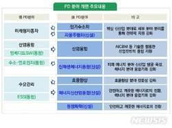 미래형자동차 PD, '전기수소차'와 '자율주행차'로 분리