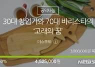 SK이노베이션 지원 사회적기업 '우시산', 네이버 해피빈 펀딩 5일만에 목표달성 초과
