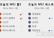 [빅데이터MSI]시장심리 톱5, LG이노텍·LG디스플레이·LS산전·한국토지신탁·SK이노베이션