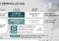 '남북 365일 소통채널' 연락사무소 개소…차관급 소장 임명