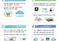 공간정보 아이디어 창업 연계…국토부·LX-새싹기업 정보활용 MOU