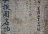 석주 이상룡 선생 망명길 함께 한 '가족단명첩' 발견