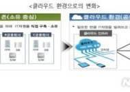 금융권, 클라우드로 개인신용·고유식별정보도 이용가능