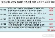 """SNS 이용자 5명 중 2명 가짜뉴스 구별 못해…""""미디어 교육 강화해야"""""""