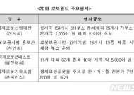 '2018 로보월드', 오는 13일까지 킨덱스서 개최