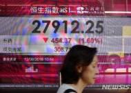 [올댓차이나]홍콩증시, 亞증시 약세에 동반 하락…항셍지수 1.01%↓