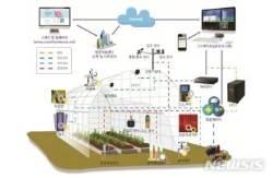 [초점] '농축산도 과학' 전남 스마트팜 시대…젊은 농군+ICT 결합 '부농의 꿈'