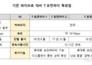 SK텔레콤, 연말 '와이브로 서비스' 종료…1.7만명 LTE 전환