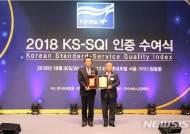 대구도시철도, 한국표준협회 서비스품질 평가 6년 연속 1위