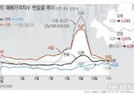 '똘똘한 한 채'부터 상승세 꺾이나…서울 초대형 아파트 하락 전환