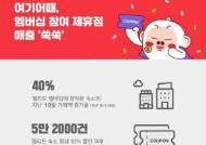 VIP마케팅 효과에…여기어때 멤버십 참여 제휴점 매출 급증