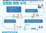 영유아 호흡기감염증 10월 '급증'…일주일만 1.44배↑